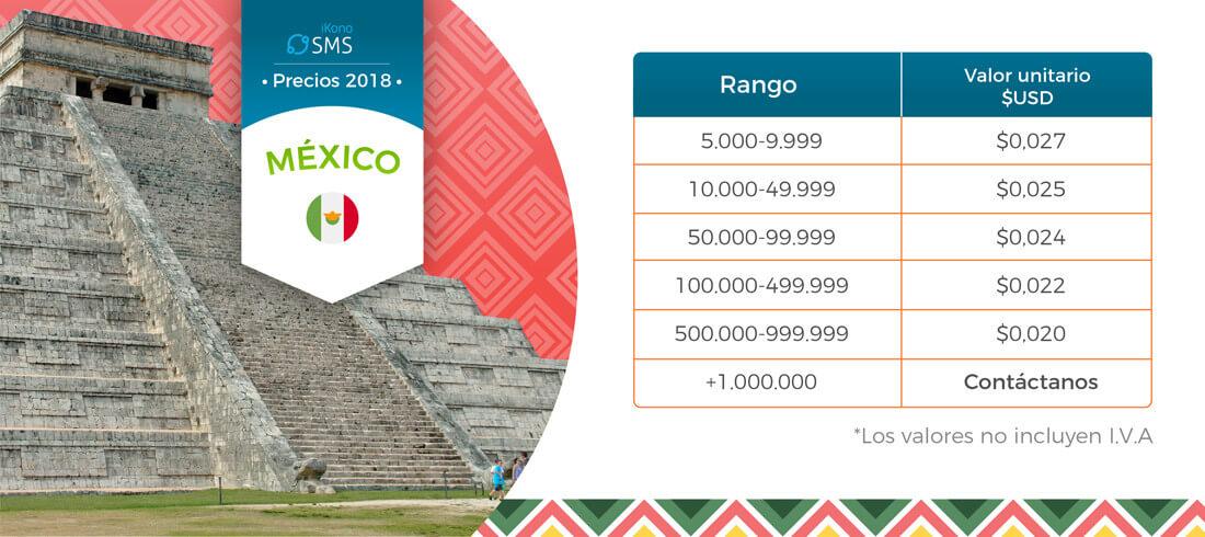 iKono SMS | precios 2018 | Mexico