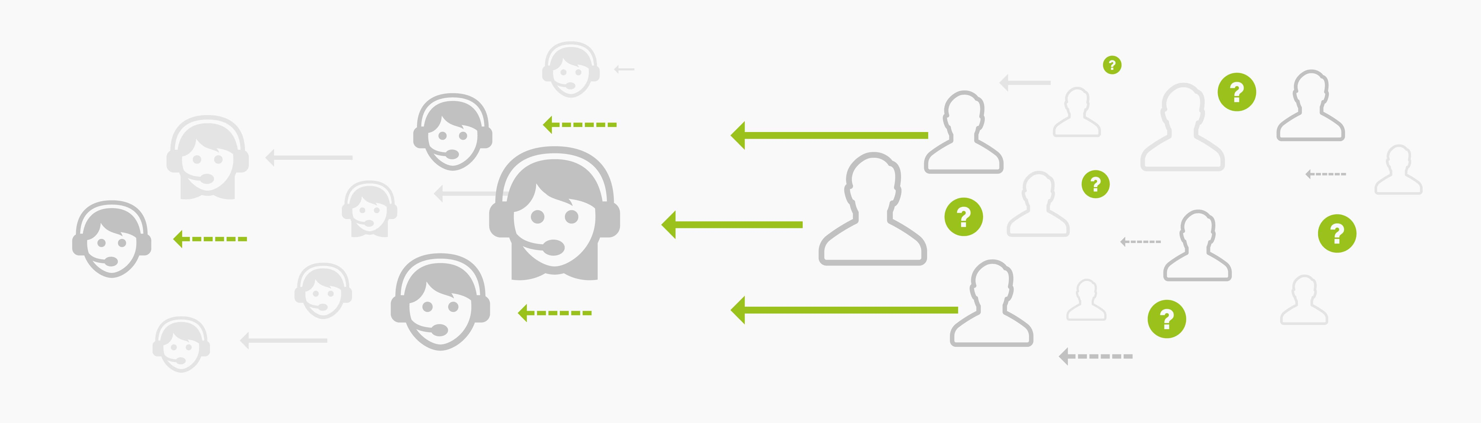 call center inbound como saber si necesito un call center en la nube cloud virtual on premise