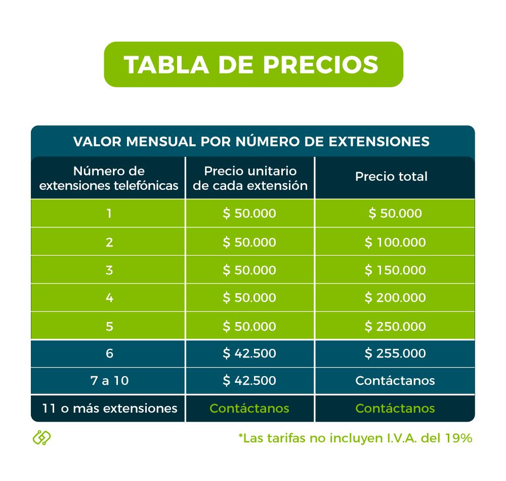 Tabla-de-precios-PBX