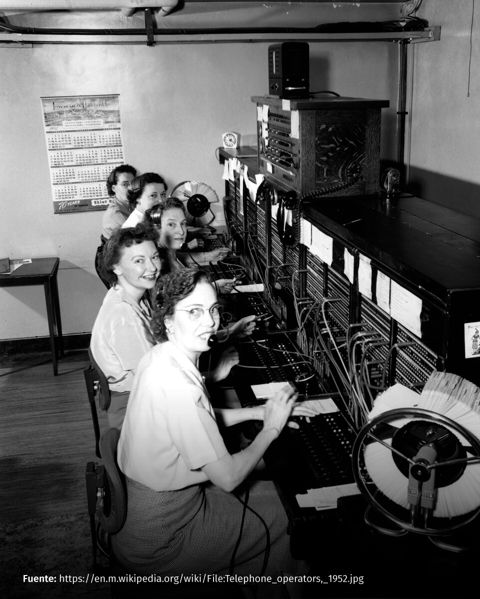 historia call center-fuente